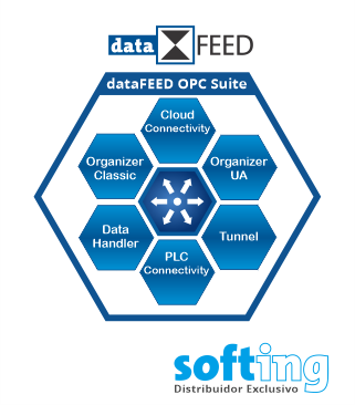 OPC Communication + IoT Cloud Connectivity - dataFEED OPC Suite Extended